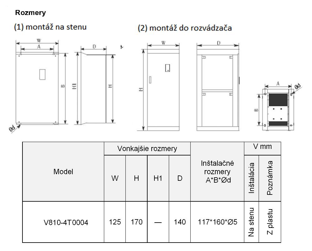 rozměrový výkres frekvenční měnič 0,4kw V810