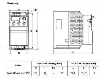 rozměrový výkres frekvenční měnič 0,75kw V800