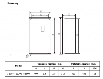 rozměrový výkres frekvenční měnič 132kw V800