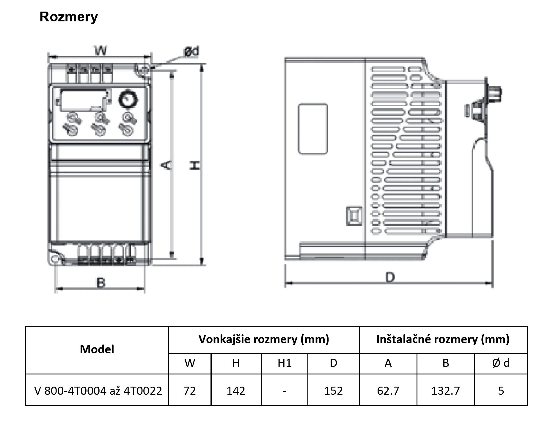 rozměrový výkres frekvenční měnič 1,5kw V800