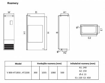 rozměrový výkres frekvenční měnič 185kw V800