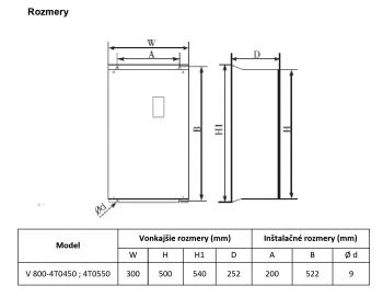rozměrový výkres frekvenční měnič 55kw V800