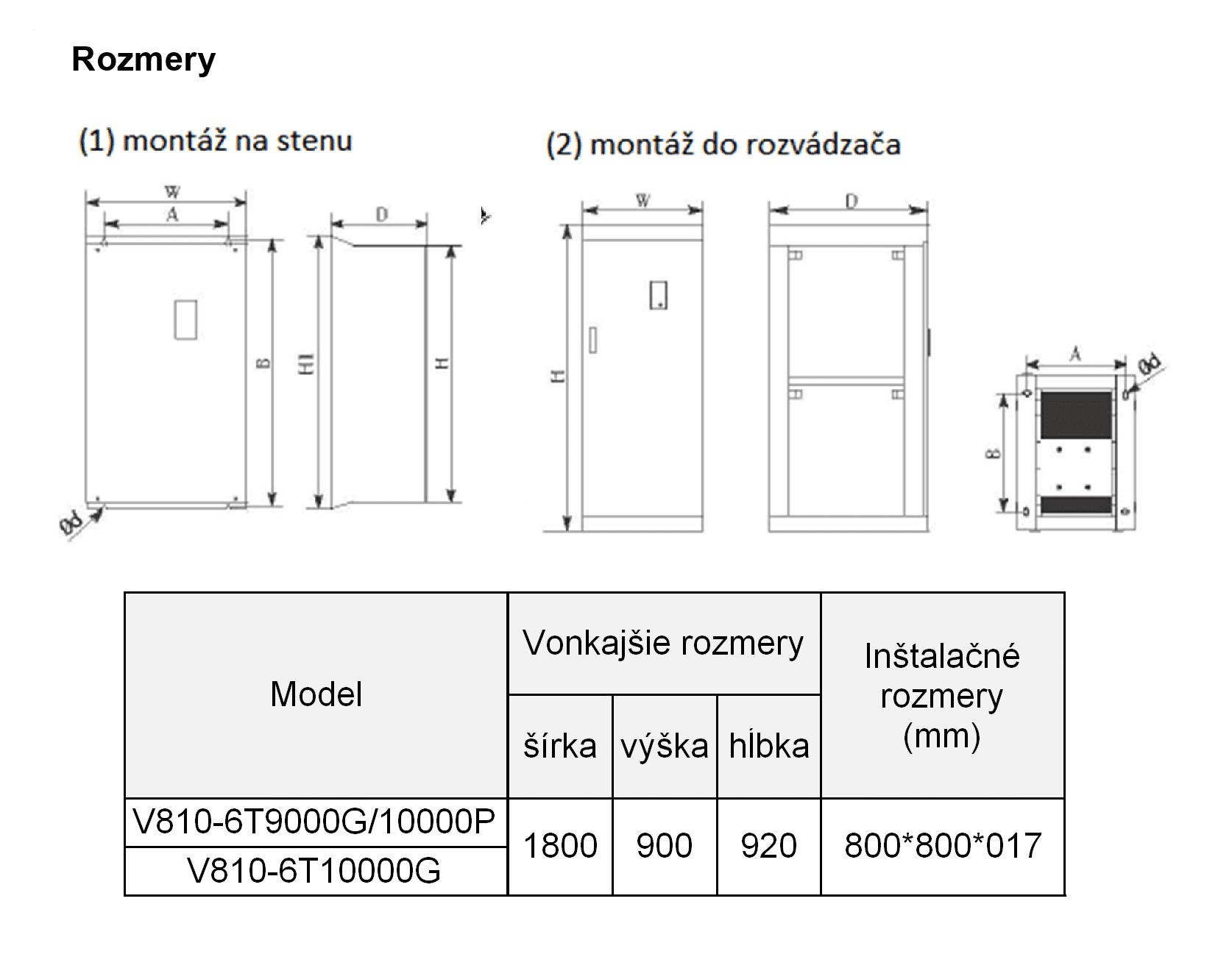 rozměrový výkres frekvenční měnič 1000kw V810