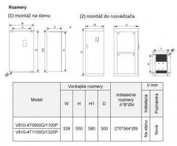 rozměrový výkres frekvenční měnič 132kw V810