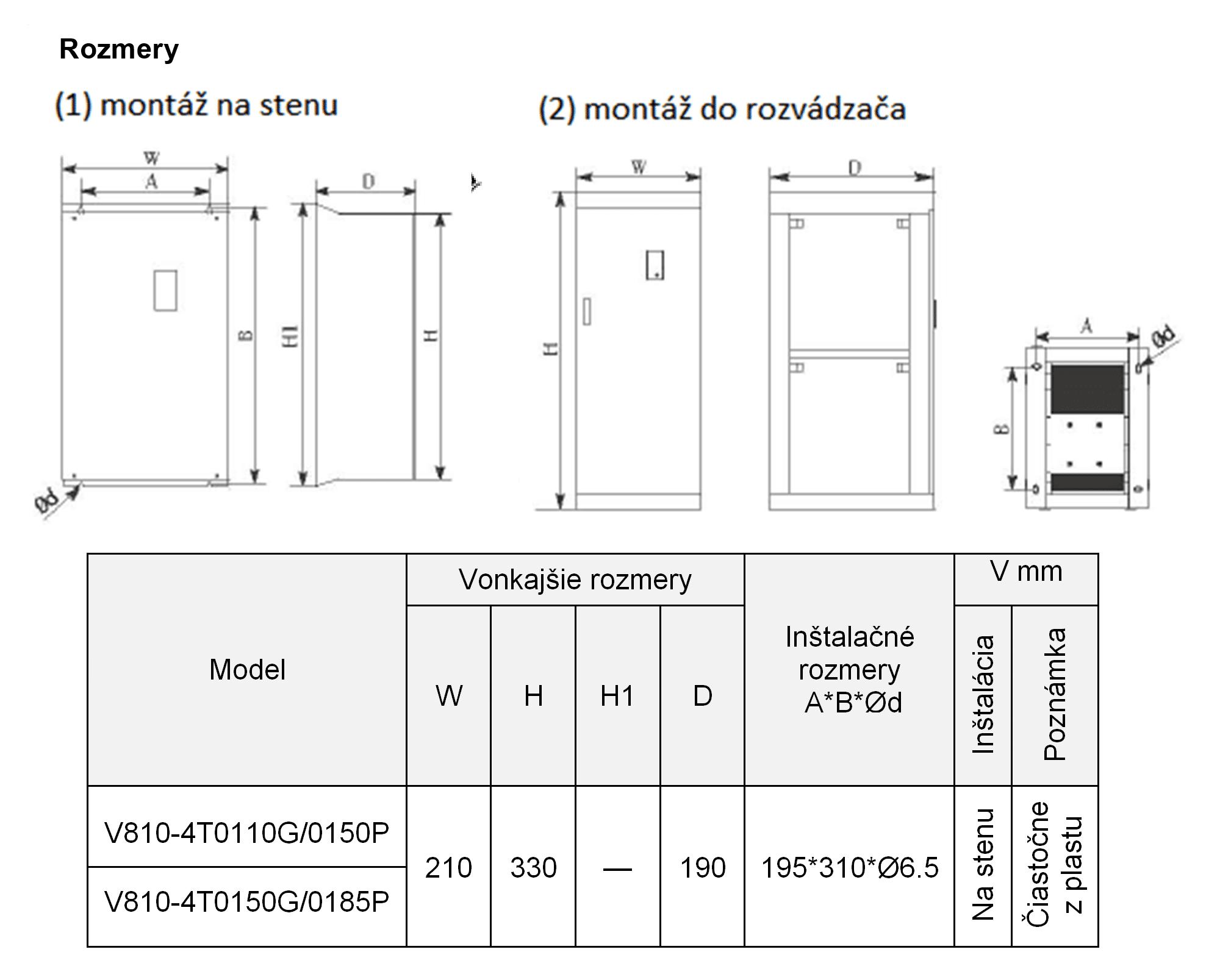 rozměrový výkres frekvenční měnič 15kw V810