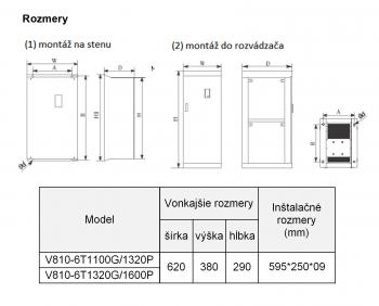 rozměrový výkres frekvenční měnič 160kw V810