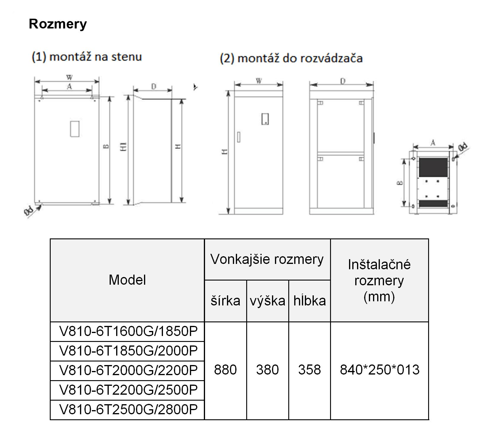 rozměrový výkres frekvenční měnič 185kw V810