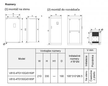 rozměrový výkres frekvenční měnič 18,5kw V810