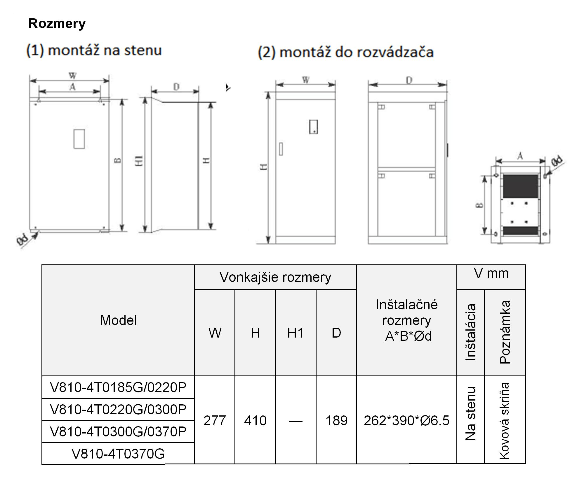rozměrový výkres frekvenční měnič 22kw V810