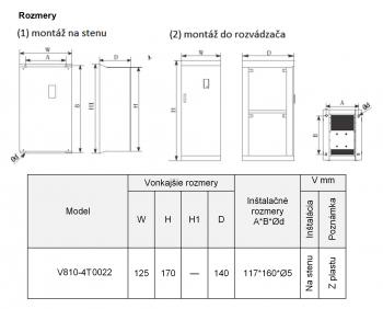 rozměrový výkres frekvenční měnič 2,2kw V810