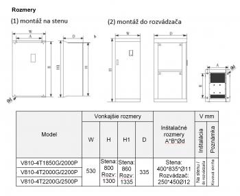 rozměrový výkres frekvenční měnič 250kw V810