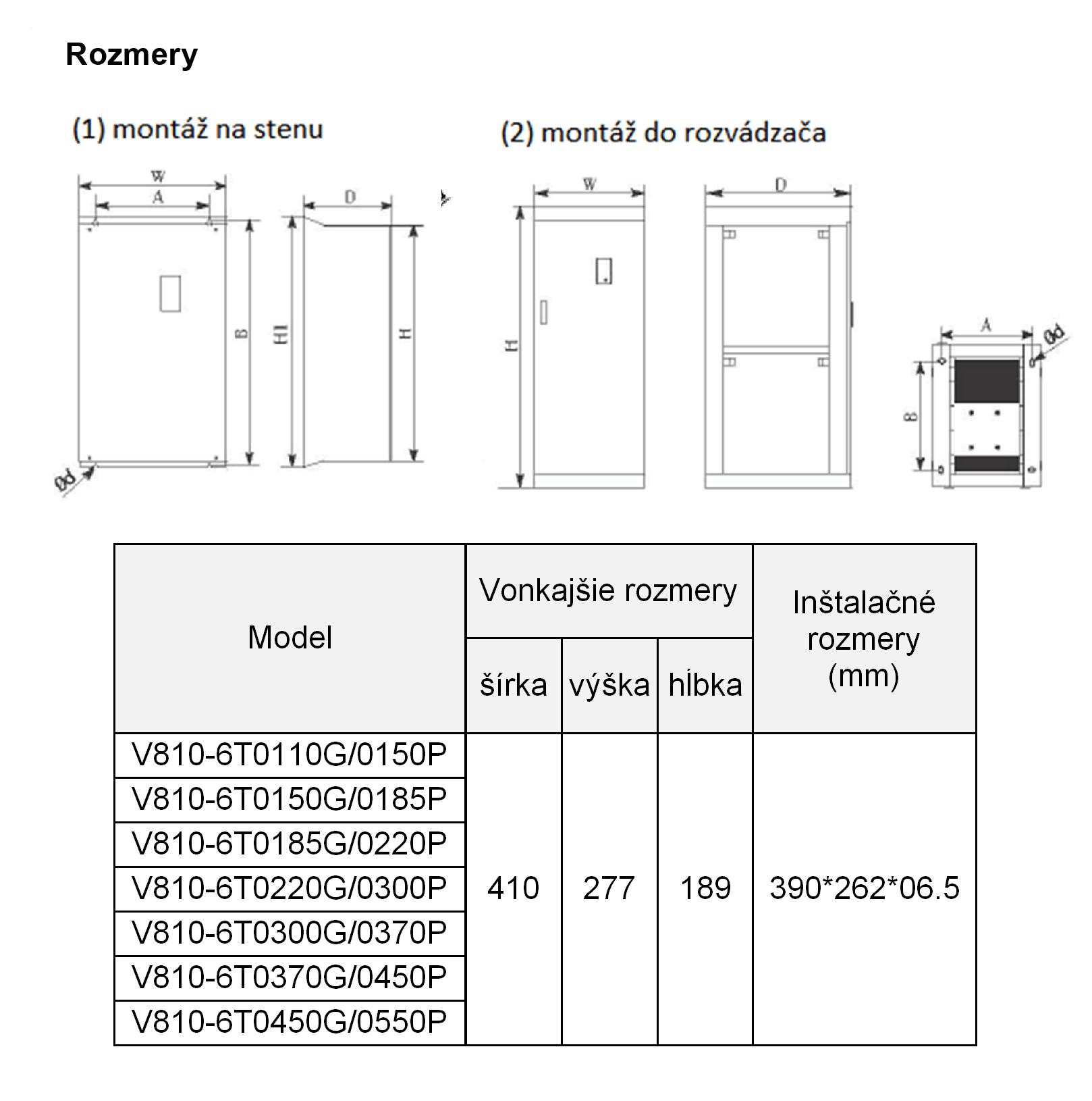 rozměrový výkres frekvenční měnič 30kw V810