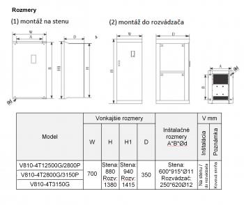 rozměrový výkres frekvenční měnič 315kw V810