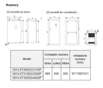 rozměrový výkres frekvenční měnič 350kw V810