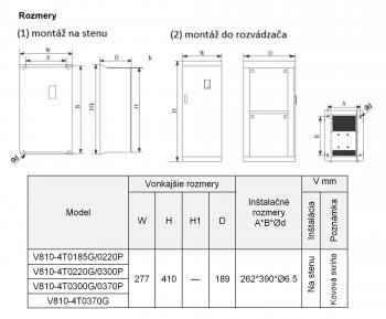 rozměrový výkres frekvenční měnič 37kw V810