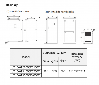 rozměrový výkres frekvenční měnič 400kw V810