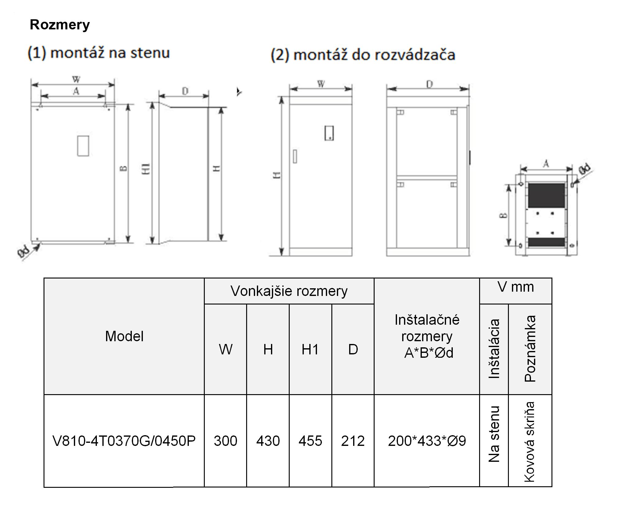 rozměrový výkres frekvenční měnič 45kw V810