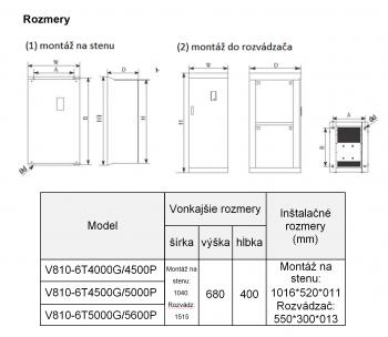 rozměrový výkres frekvenční měnič 500kw V810