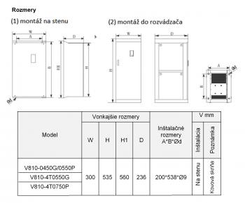 rozměrový výkres frekvenční měnič 55kw V810