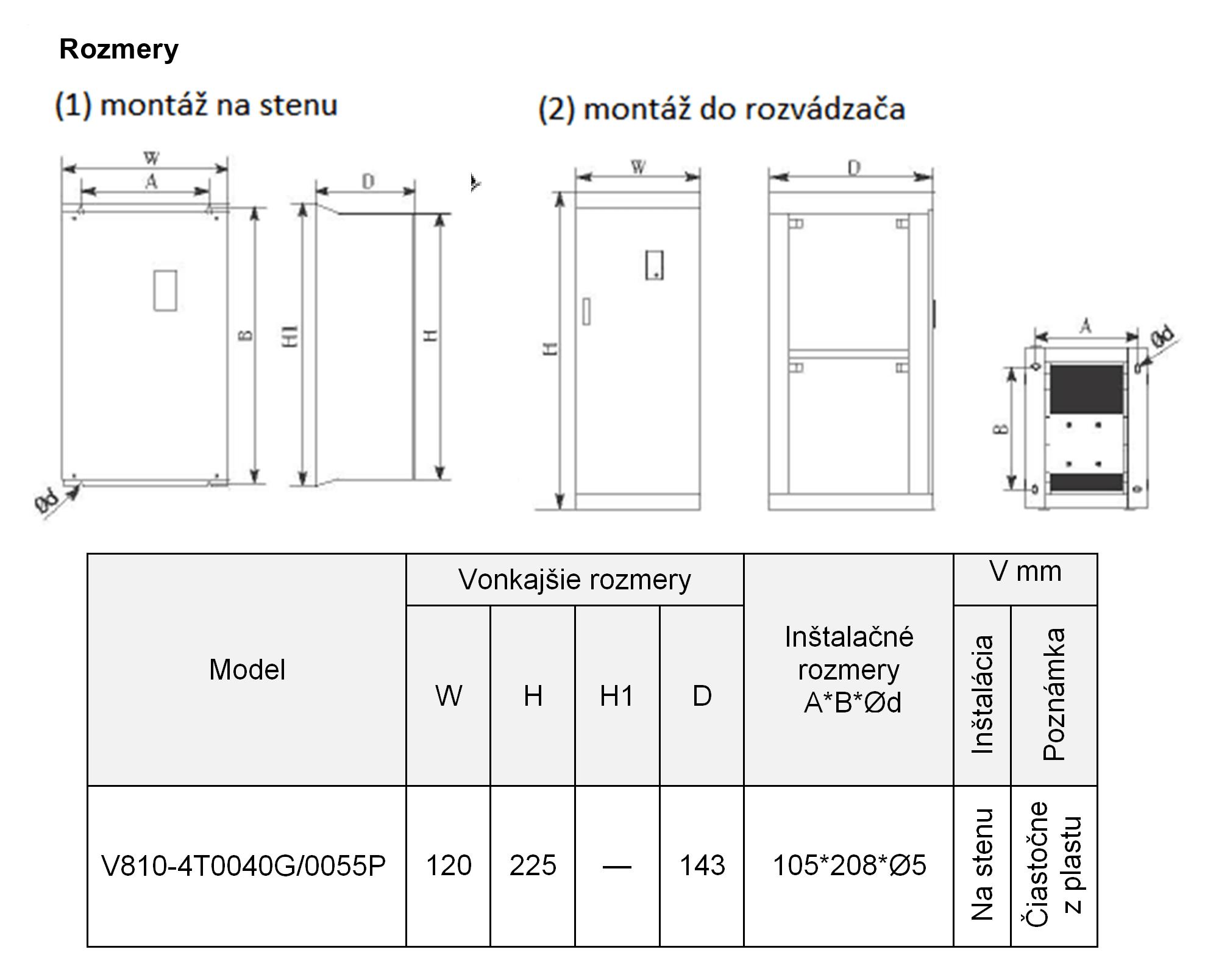 rozměrový výkres frekvenční měnič 5,5kw V810