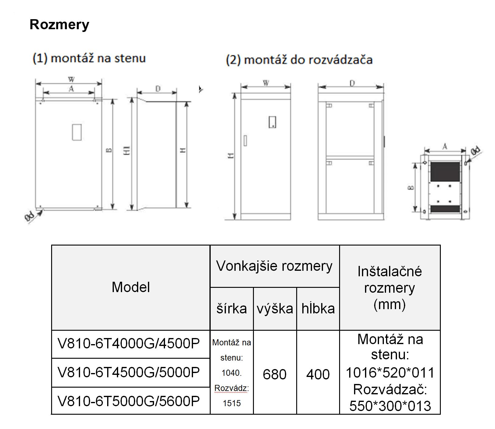 frekvenční měnič 560kw V810