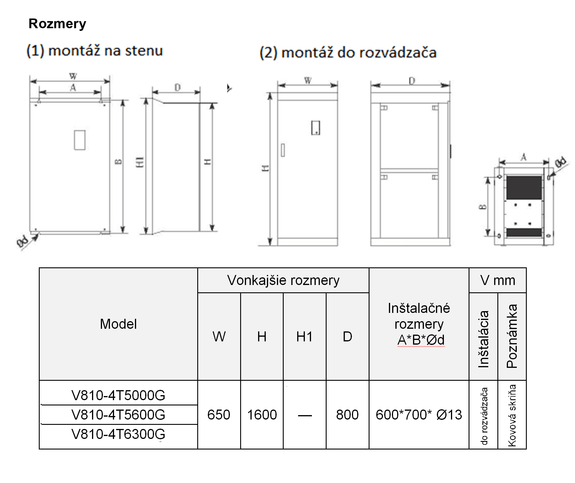 rozměrový výkres frekvenční měnič 560kw V810