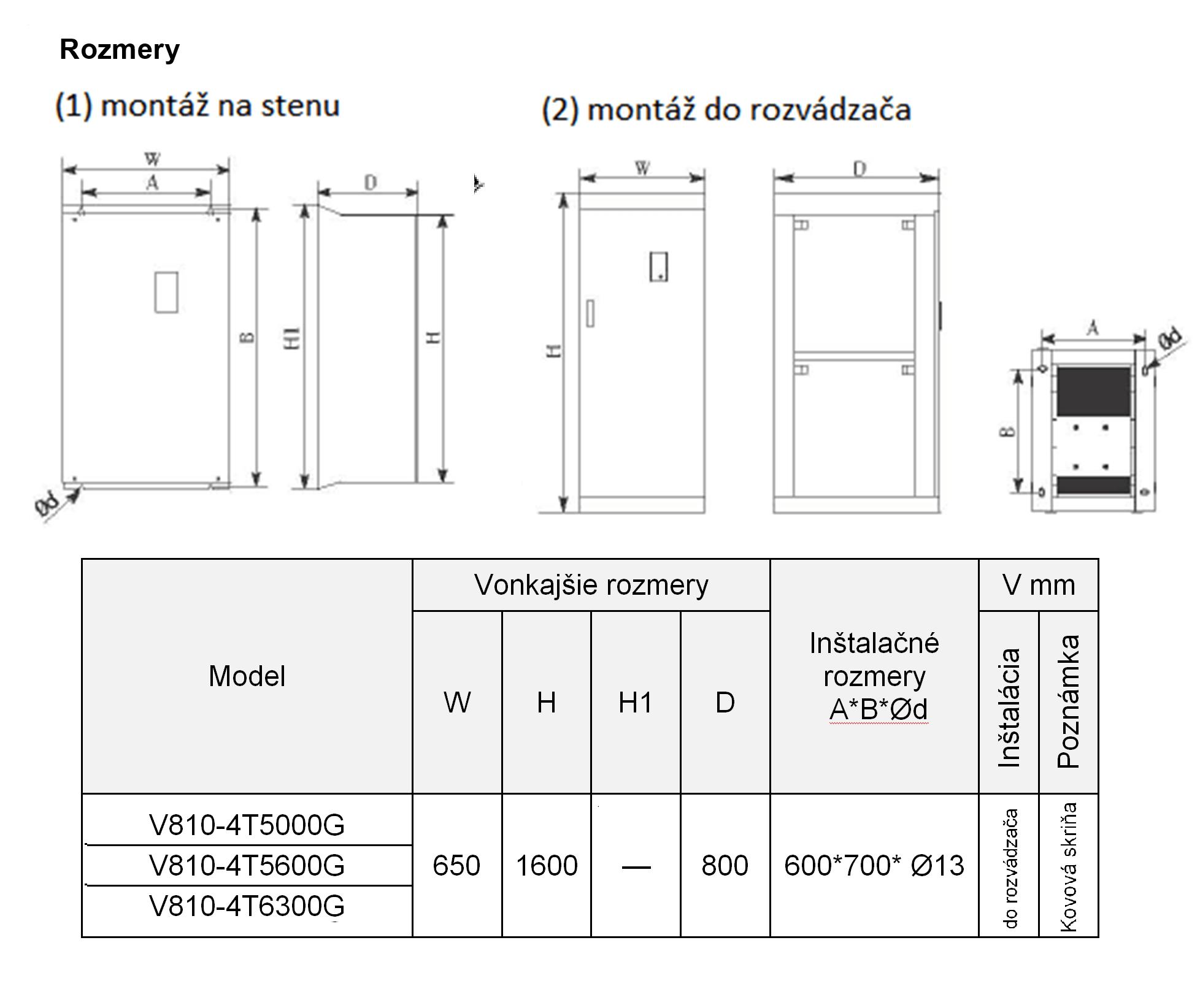rozměrový výkres frekvenční měnič 630kw V810