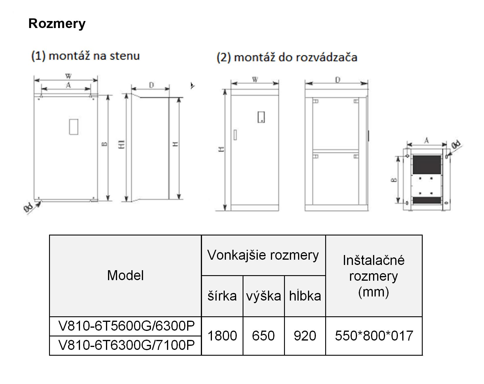 rozměrový výkres frekvenční měnič 710kw V810