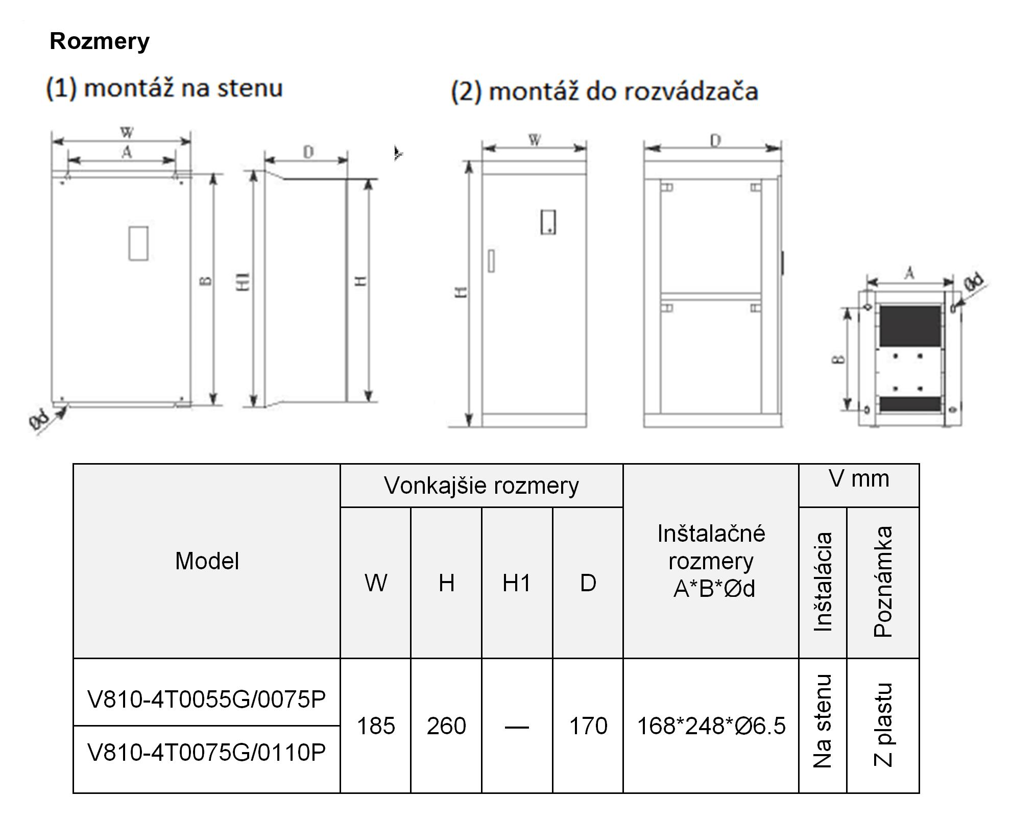 rozměrový výkres frekvenční měnič 7,5kw V810