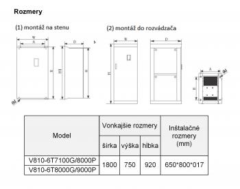 rozměrový výkres frekvenční měnič 900kw V810