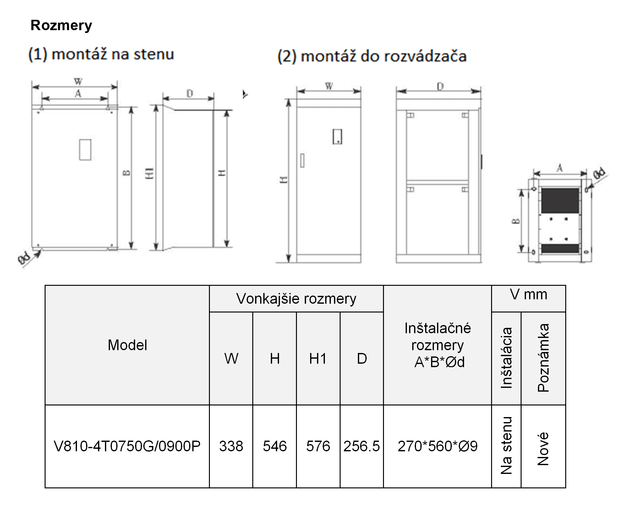 rozměrový výkres frekvenční měnič 90kw V810