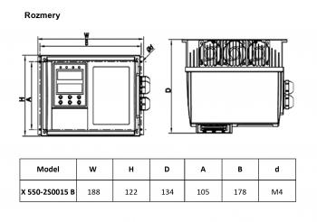 rozměrový výkres frekvenční měnič 1,5kw X550 IP65