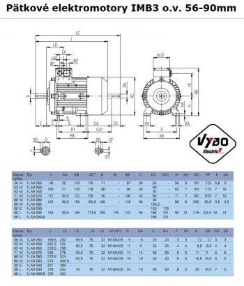 patkové elektromotory IMB3