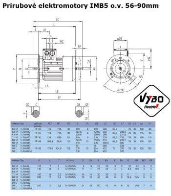 přírubová elektromotory IMB5