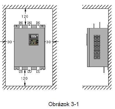 softstartér instalace na stenu