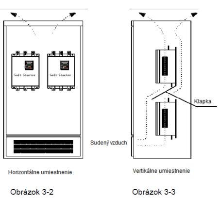 softstartér instalace zpusob 2